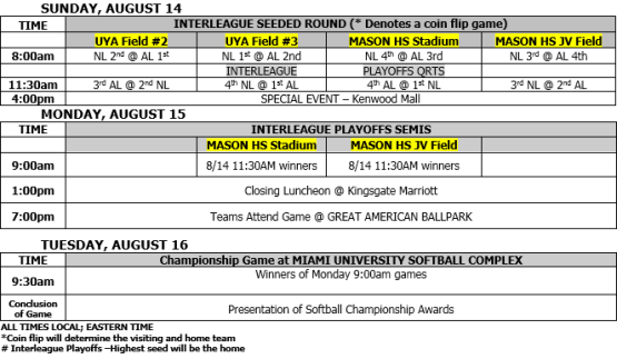 SB Schedule 2