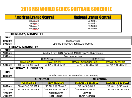 SB Schedule